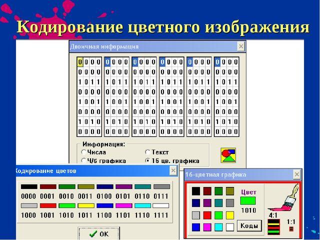 """Кодирование цветного изображения палитра МОУ """"Лицей №17"""", г.Славгород, Назаре..."""