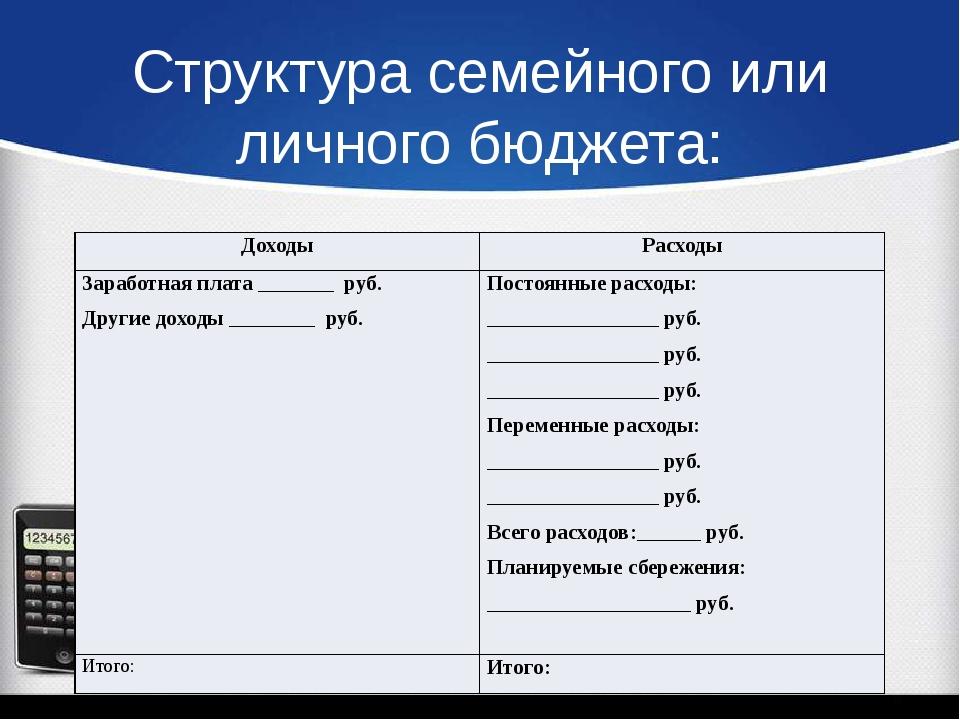 Структура семейного или личного бюджета: Доходы Расходы Заработная плата ____...
