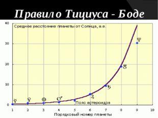 Правило Тициуса - Боде