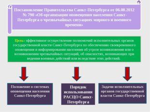 Цель: эффективное осуществление полномочий исполнительных органов государстве