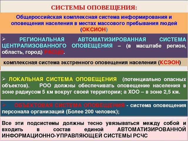 СИСТЕМЫ ОПОВЕЩЕНИЯ: Общероссийская комплексная система информирования и опове...