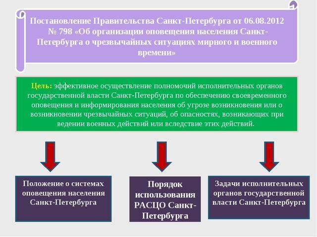Цель: эффективное осуществление полномочий исполнительных органов государстве...