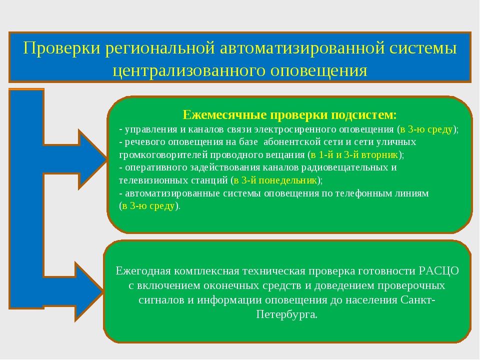 Проверки региональной автоматизированной системы централизованного оповещения...