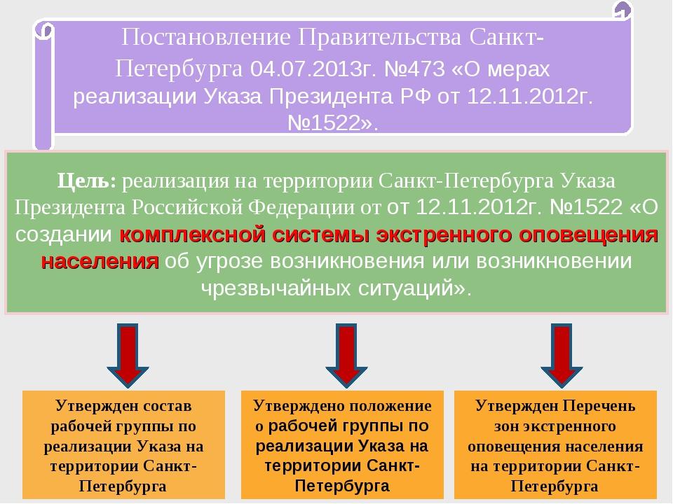 Постановление Правительства Санкт-Петербурга 04.07.2013г. №473 «О мерах реали...