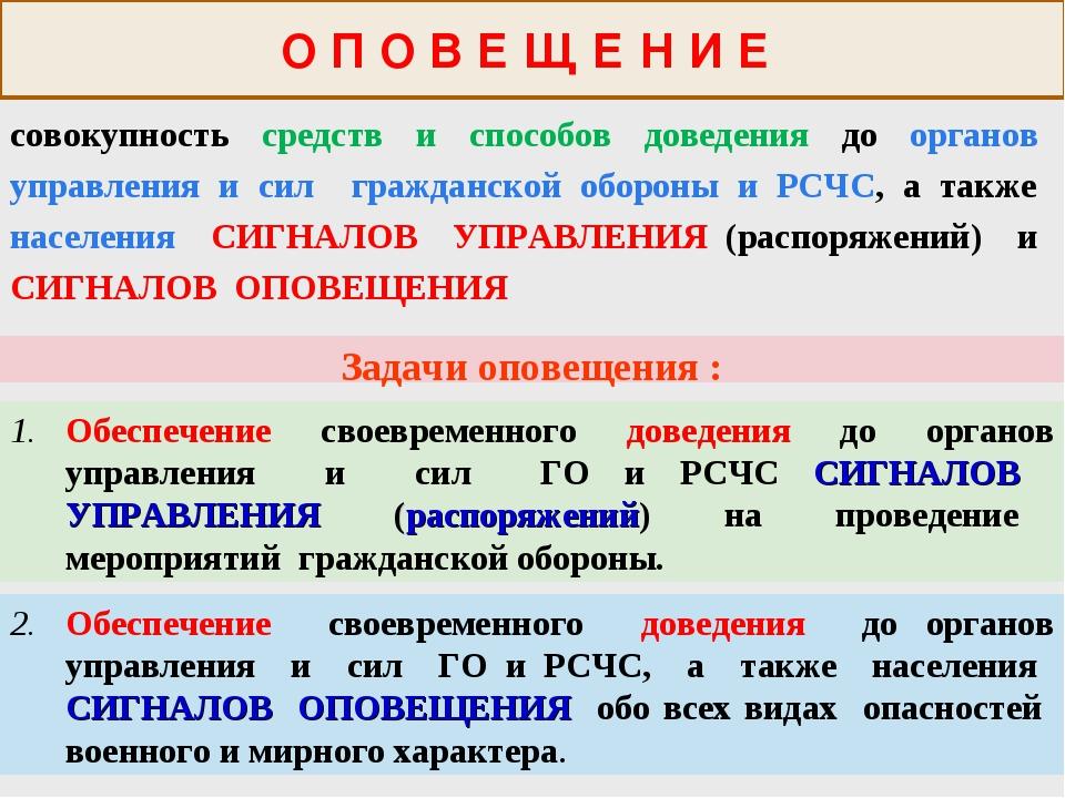 совокупность средств и способов доведения до органов управления и сил граждан...