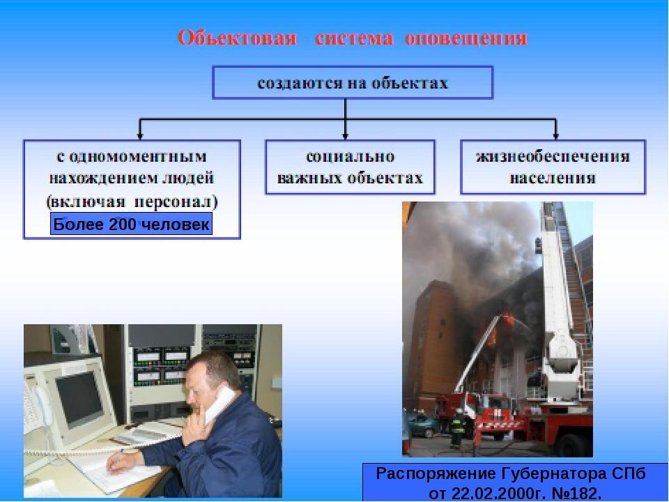 Более 200 человек Распоряжение Губернатора СПб от 22.02.2000г. №182.
