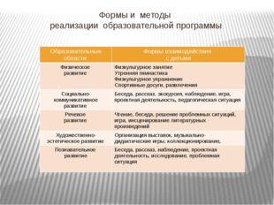 Формы и методы реализации образовательной программы Образовательныеобласти Фо