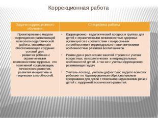 Коррекционная работа Задачи коррекционного обучения Специфика работы Проектир