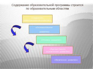 Содержание образовательной программы строится по образовательным областям «Со