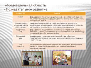 образовательная область «Познавательное развитие Раздел ОО Задачи ФЭМП форми
