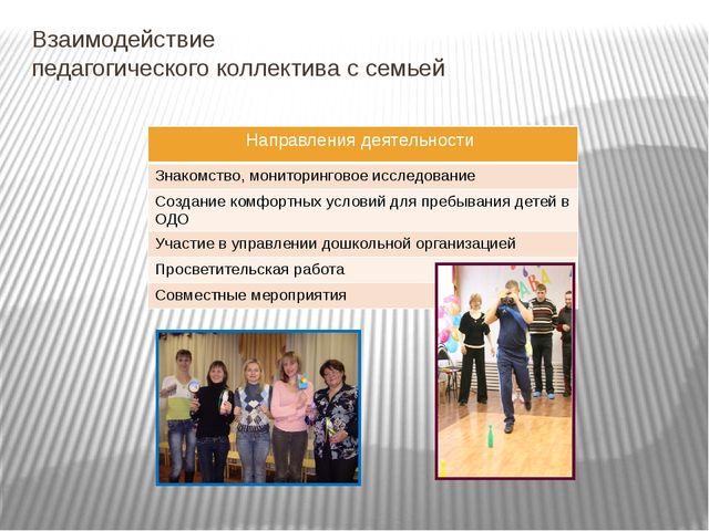 Взаимодействие педагогического коллектива с семьей Направления деятельности З...