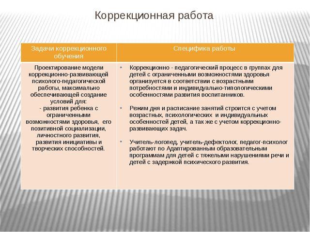Коррекционная работа Задачи коррекционного обучения Специфика работы Проектир...