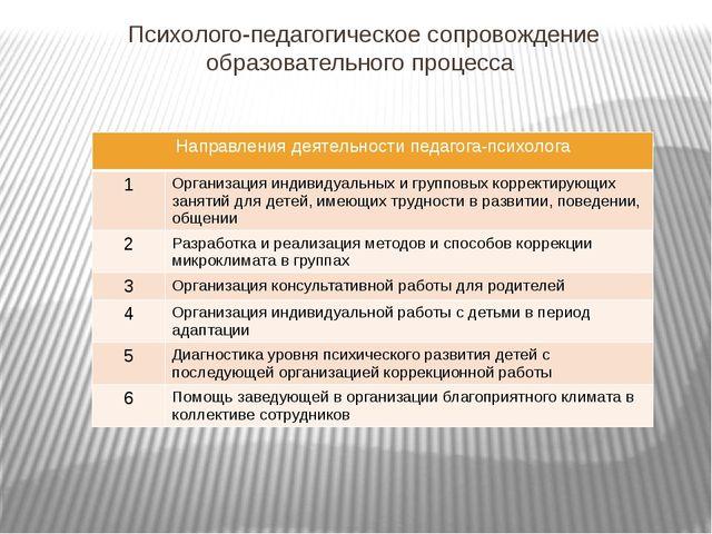 Психолого-педагогическое сопровождение образовательного процесса Направления...