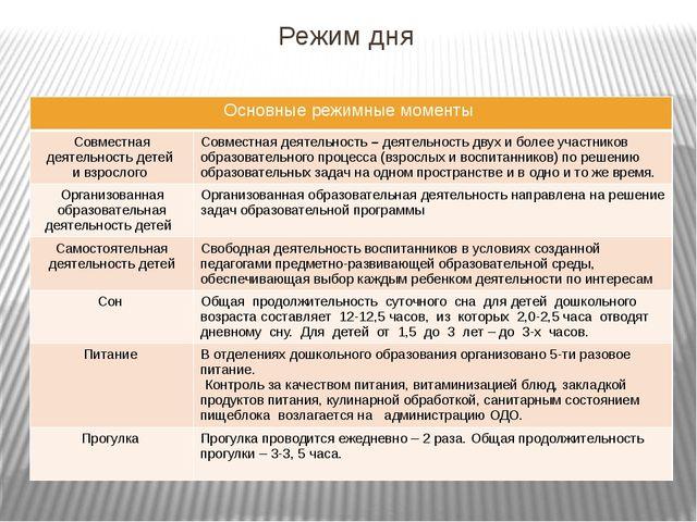 Режим дня Основныережимные моменты Совместная деятельность детей и взрослого...