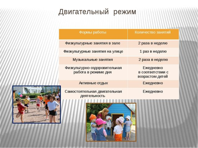 Двигательный режим Формы работы Количествозанятий Физкультурные занятия в зал...