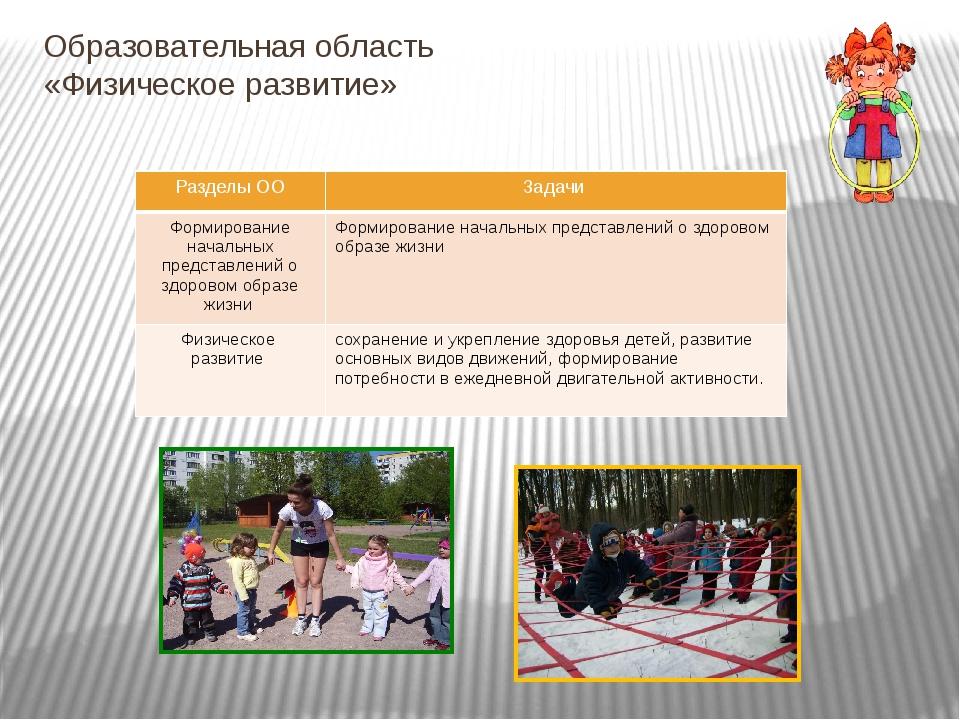 Образовательная область «Физическое развитие» Разделы ОО Задачи Формирование...