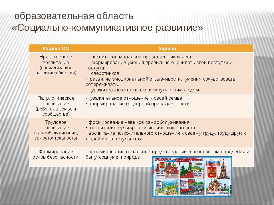 образовательная область «Социально-коммуникативное развитие» РазделОО Задачи...