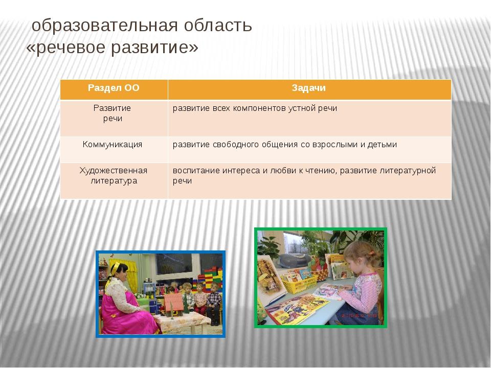 образовательная область «речевое развитие» Раздел ОО Задачи Развитие речи ра...
