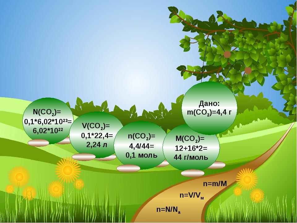 Дано: m(CO2)=4,4 г n=m/M n=V/Vм n=N/Na
