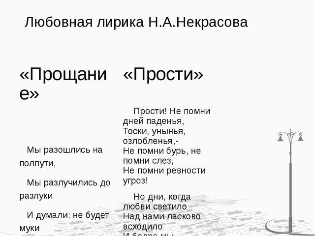 Любовная лирика Н.А.Некрасова «Прощание» Мы разошлись на полпути, Мы разлучил...