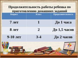 Продолжительность работы ребенка по приготовлению домашних заданий р. Продолж