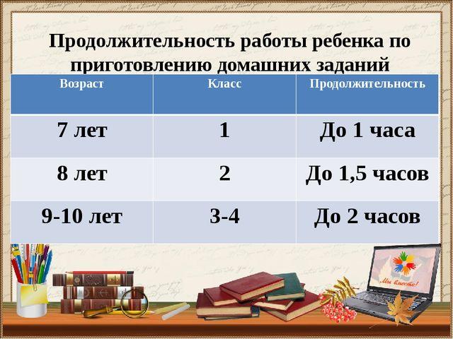 Продолжительность работы ребенка по приготовлению домашних заданий р. Продолж...