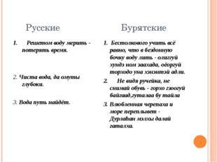 Русские Бурятские 1. Решетом воду мерить - потерять время. 2. Чиста вода, да