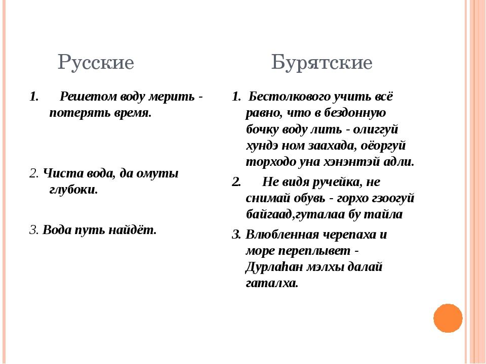 Русские Бурятские 1. Решетом воду мерить - потерять время. 2. Чиста вода, да...