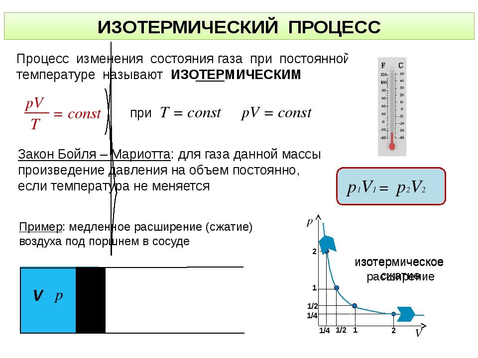 ИЗОТЕРМИЧЕСКИЙ ПРОЦЕСС Процесс изменения состояния газа при постоянной темпер...