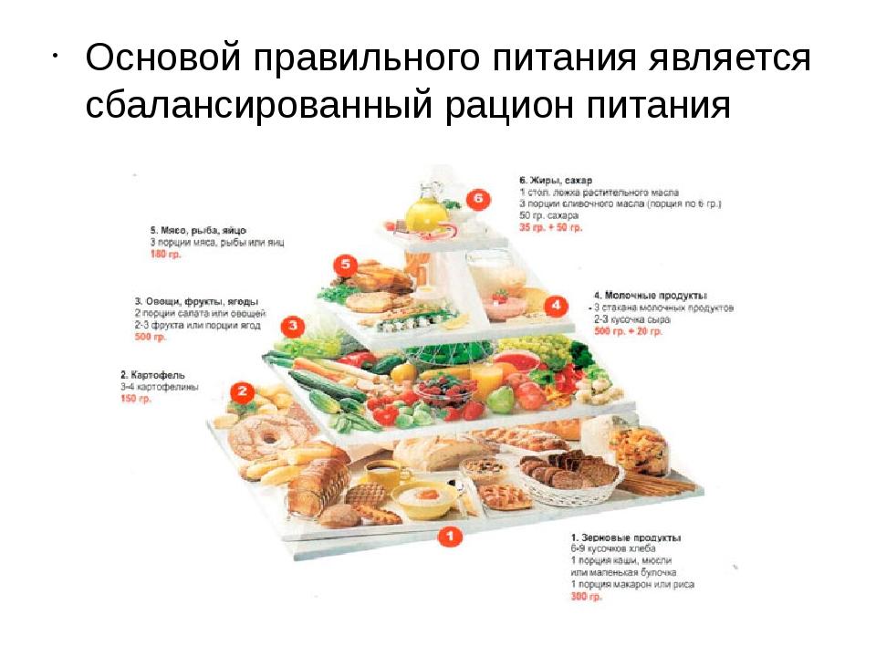Основой правильного питания является сбалансированный рацион питания