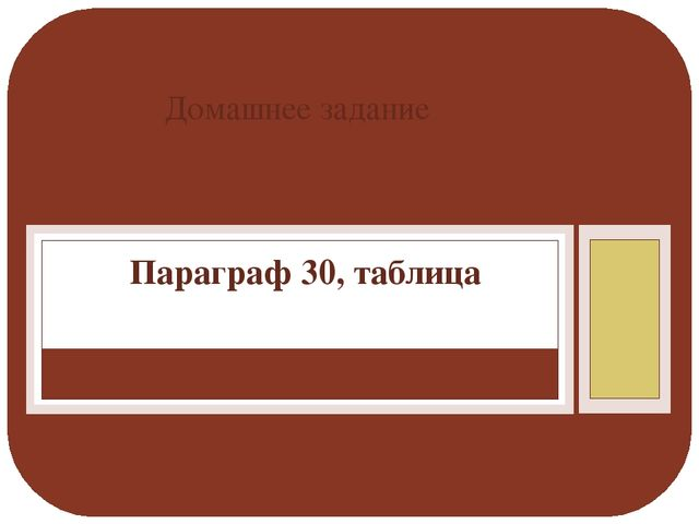 Домашнее задание Параграф 30, таблица