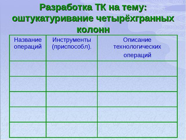 Разработка ТК на тему: оштукатуривание четырёхгранных колонн Название операци...