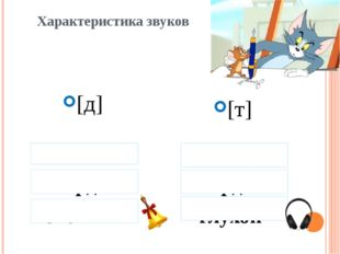 Характеристика звуков согласный твёрдый звонкий согласный твёрдый глухой [д]