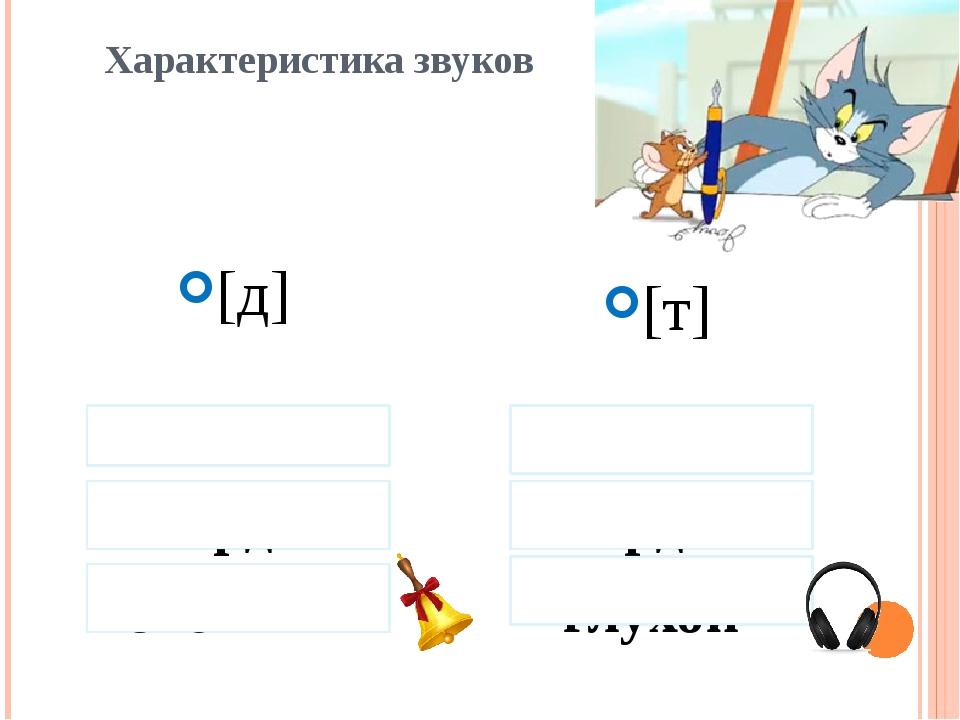 Характеристика звуков согласный твёрдый звонкий согласный твёрдый глухой [д]...