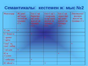 Семантикалық кестемен жұмыс №2