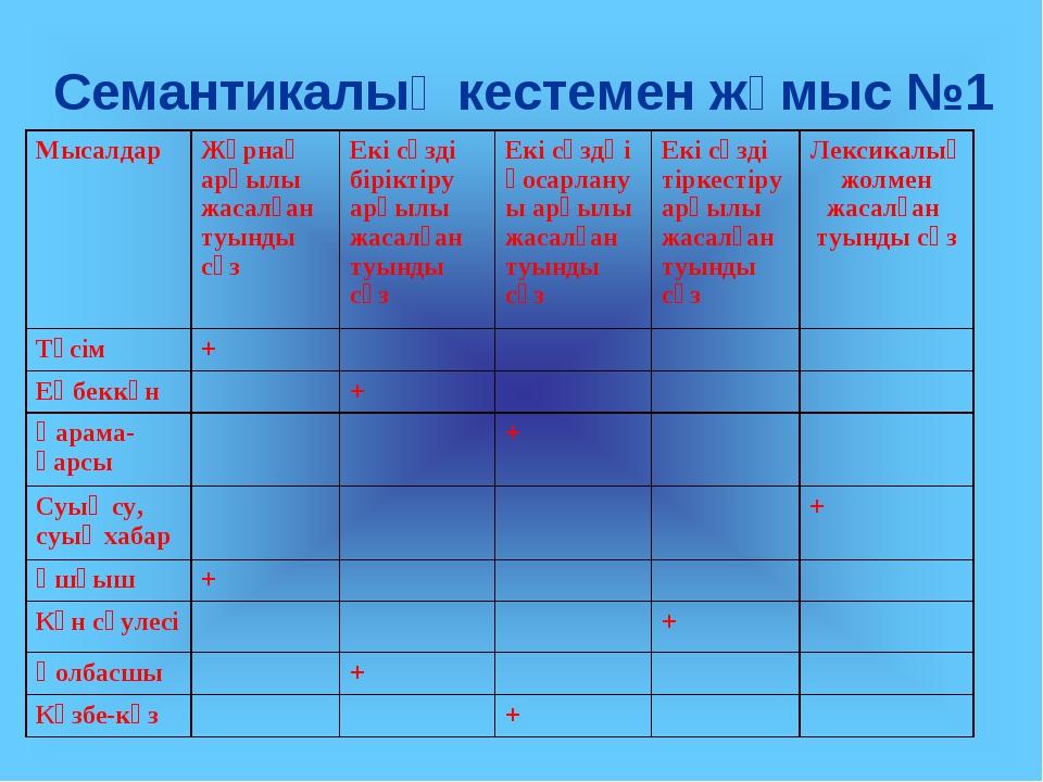 Семантикалық кестемен жұмыс №1