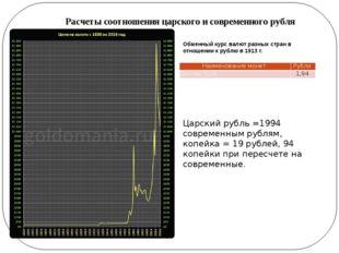 Обменный курс валют разных стран в отношении к рублю в 1913 г. Царский рубль