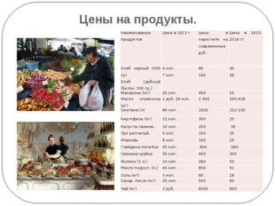 Цены на продукты. Наименование продуктов Цена в 1913 г Цена в пересчете на со