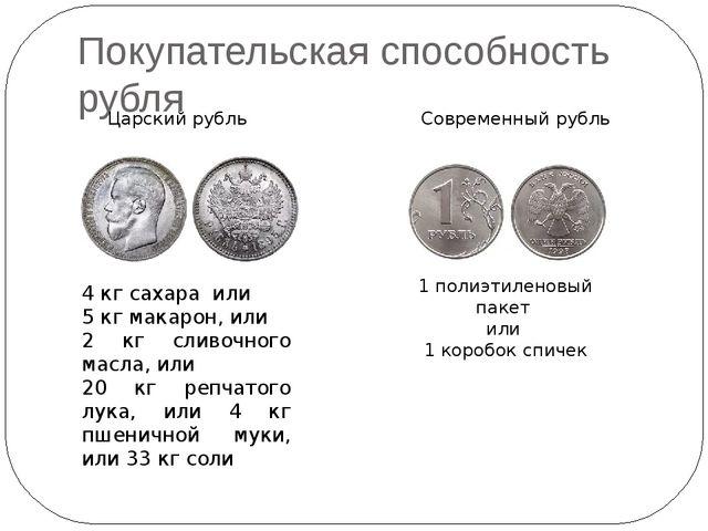 Покупательская способность рубля Царский рубль Современный рубль 4 кг сахара...