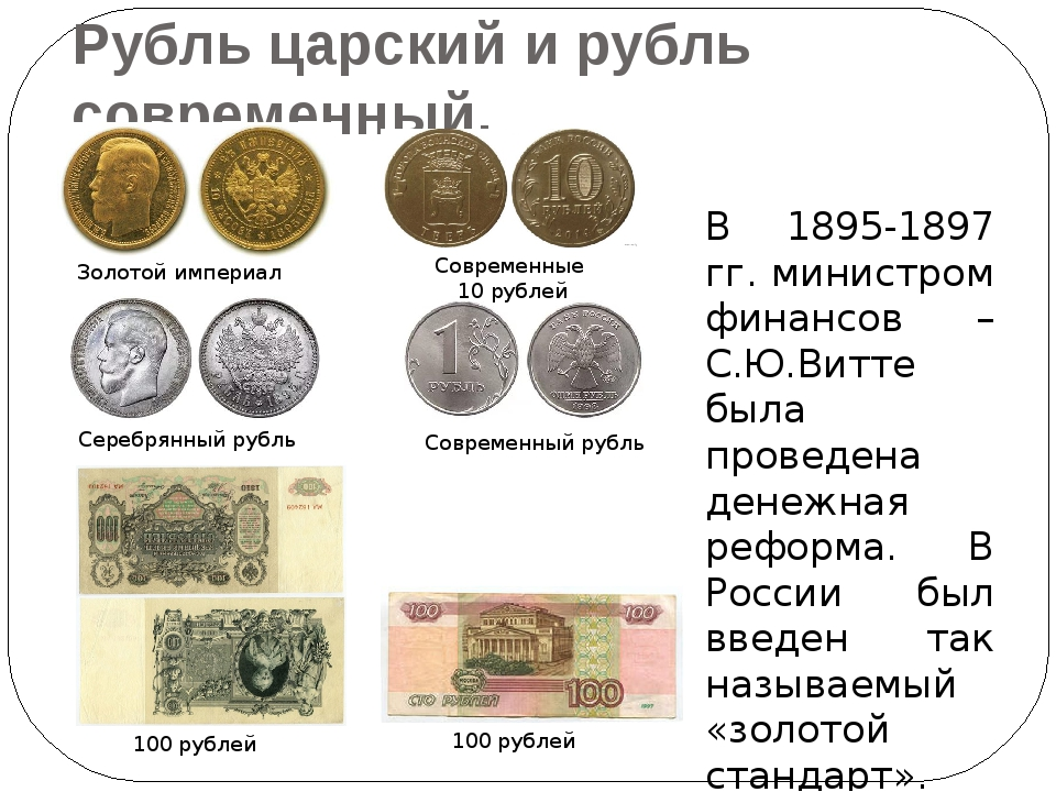 Рубль царский и рубль современный. В 1895-1897 гг. министром финансов – С.Ю.В...