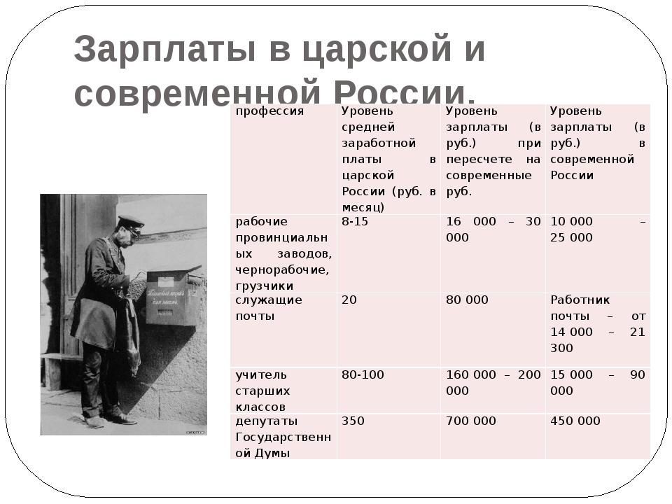 Зарплаты в царской и современной России. профессия Уровень средней заработной...