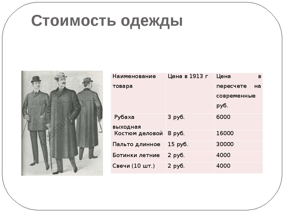 Стоимость одежды Наименование товара Цена в 1913 г Цена в пересчете на соврем...