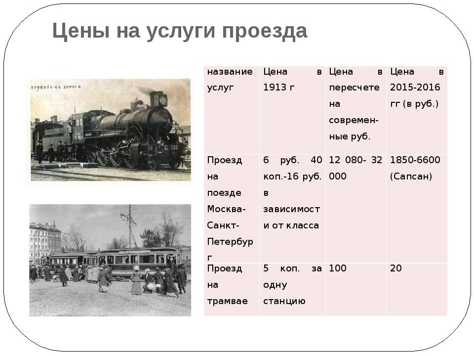 Цены на услуги проезда название услуг Цена в 1913 г Цена в пересчете насоврем...