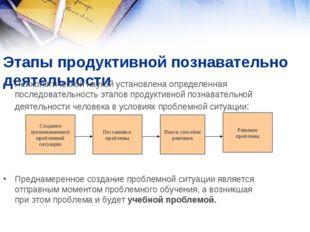 Этапы продуктивной познавательно деятельности Психологической наукой установл