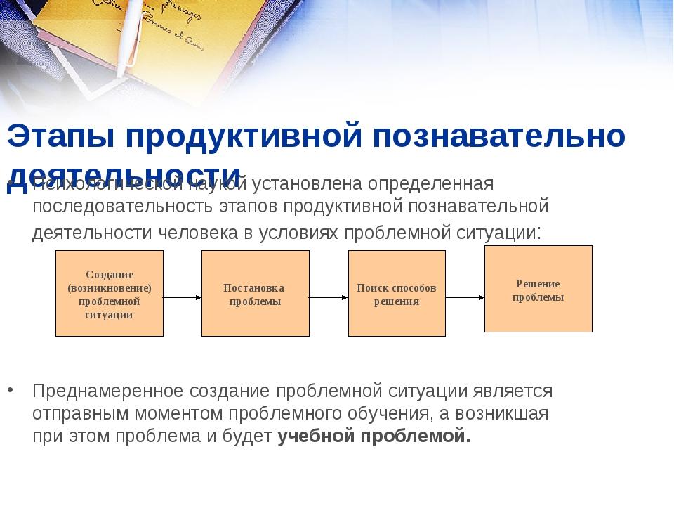 Этапы продуктивной познавательно деятельности Психологической наукой установл...