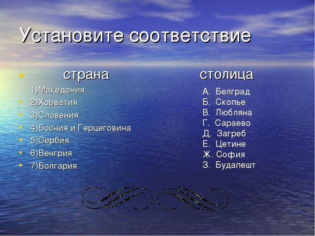 Установите соответствие 1)Македония 2)Хорватия 3)Словения 4)Босния и Герцегов...