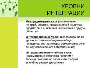 УРОВНИ ИНТЕГРАЦИИ Межпредметные связи (привлечение понятий, образов, представ