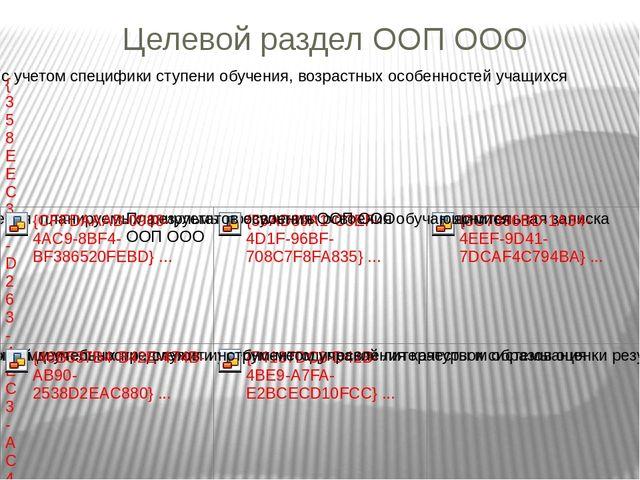 Целевой раздел ООП ООО
