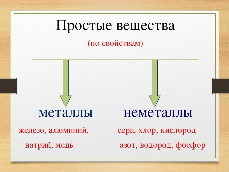 Простые вещества (по свойствам) металлы неметаллы железо, алюминий, сера, хло...