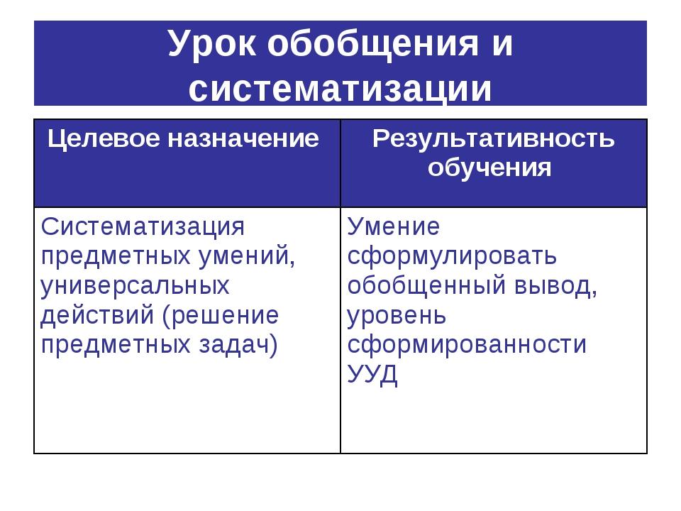 Урок обобщения и систематизации Целевое назначение Результативность обучения...
